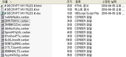 .cerber files